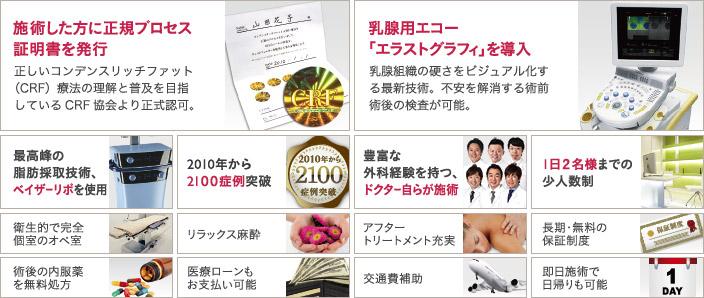 施術した方に正規プロセス証明書を発行 乳腺用エコー「エラストグラフィ」を導入